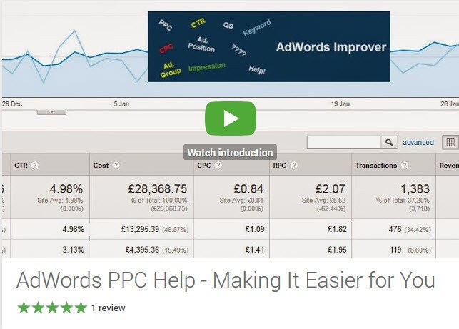 AdWords-PPC-Google-Helpouts